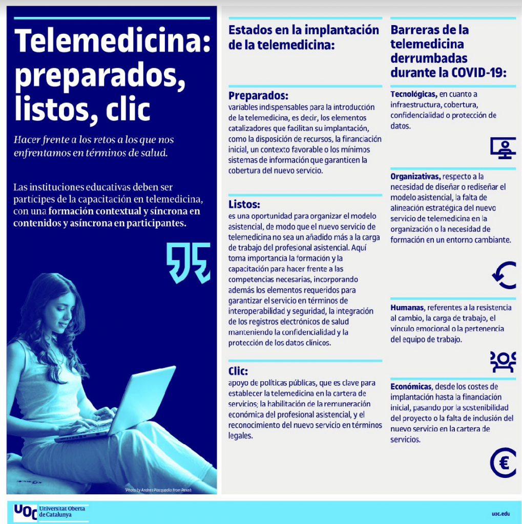 Cómo implementar la telemedicina