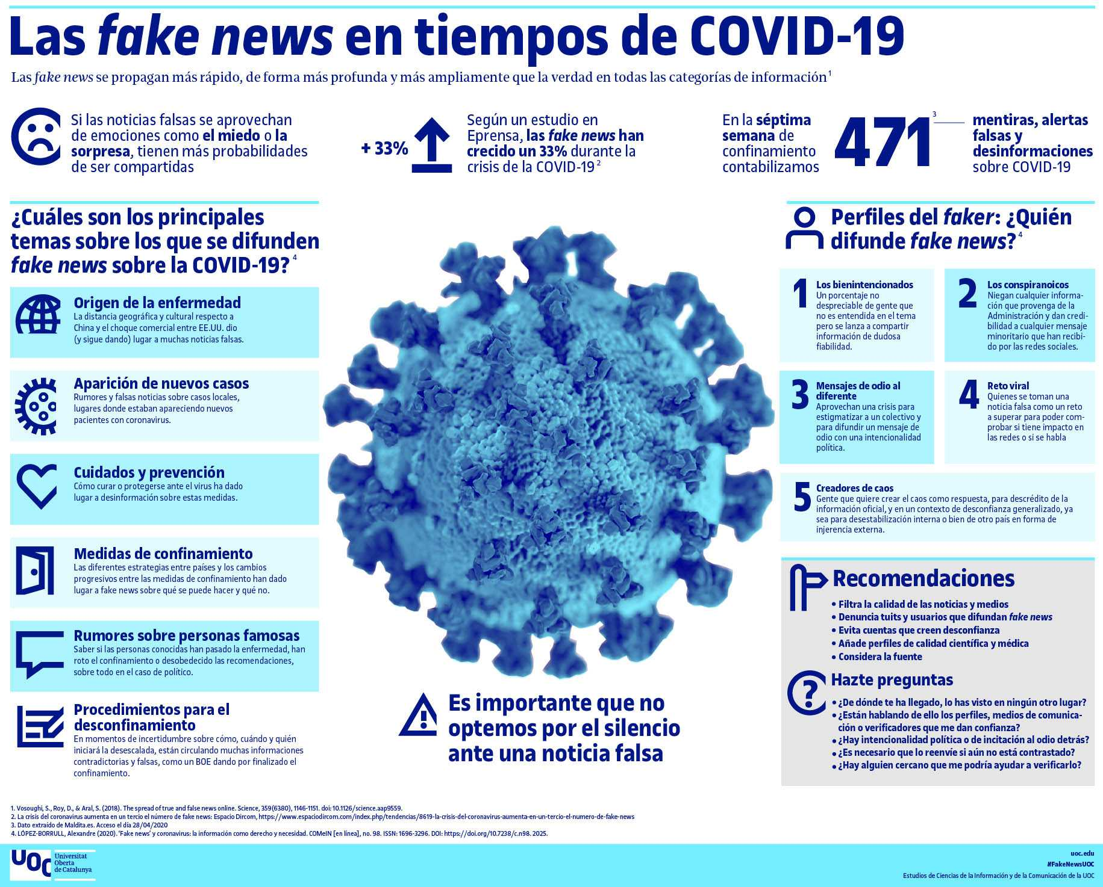 Infografia fake news