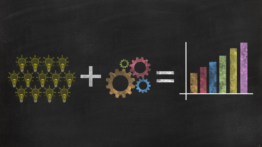 Inversión en activos intangibles, productividad y crecimiento económico