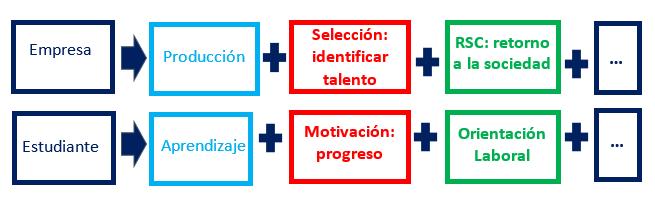 modelo-practicas-1