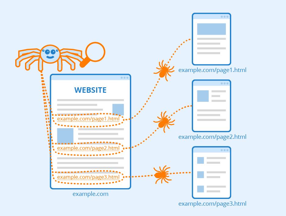 Search Engine Crawlers: How They Work - Seobility Wiki