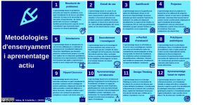 metodologies ensenyament en línia