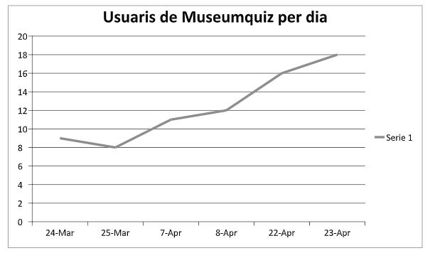 desconfinar-els-museus-dart-activitats-educatives-coronavirus-covid19