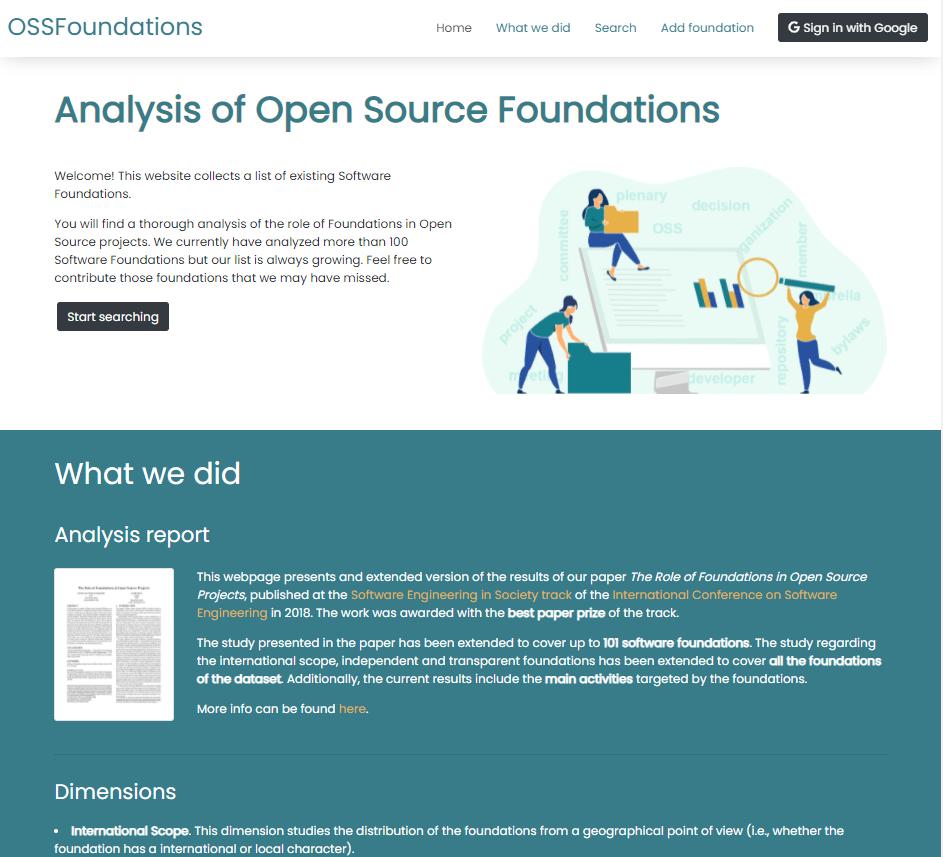 Fundaciones software libre